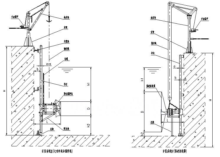 搅拌机在额定电压380v